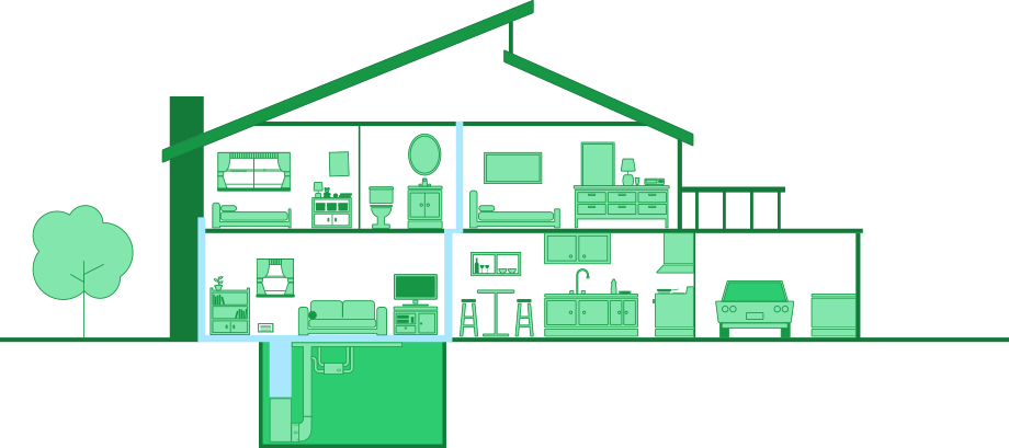 Healthy Climate Solutions Indoor Air Solutions And